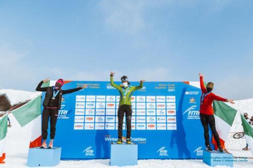 WinterTriathlon2021